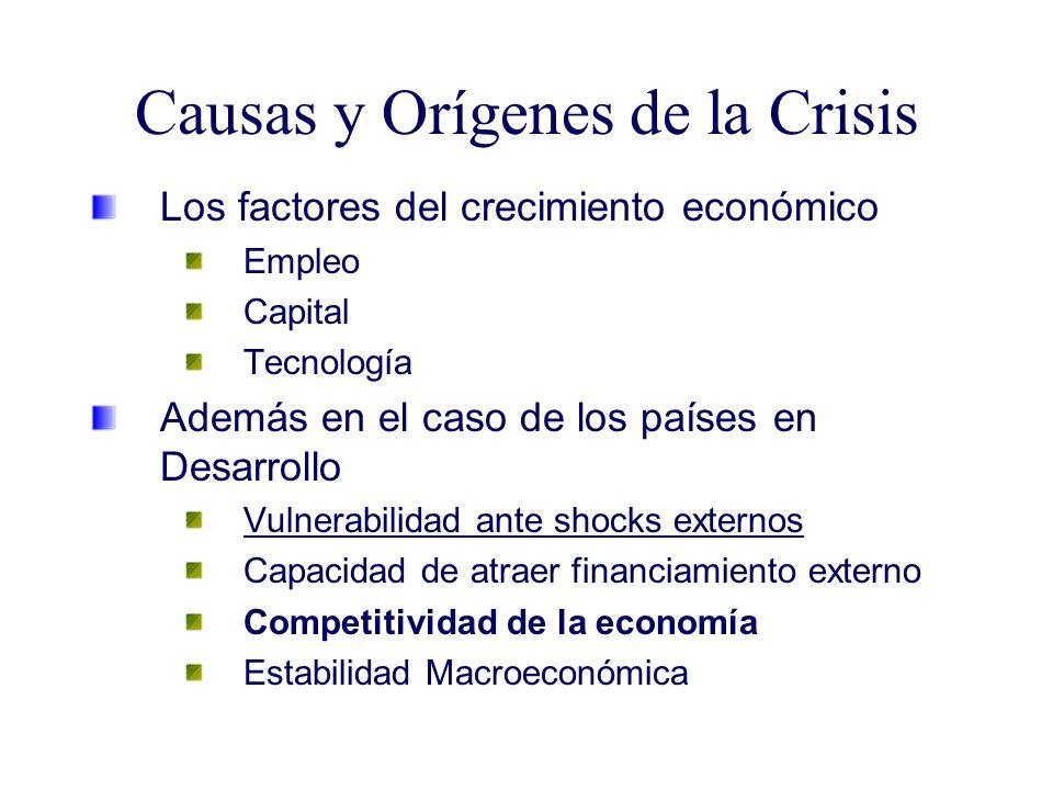 Causas y Orígenes de la Crisis Los factores del crecimiento económico Empleo Capital Tecnología Además en el caso de los países en Desarrollo Vulnerab