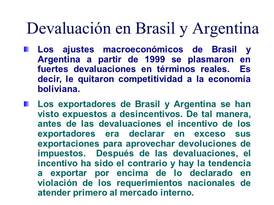 Devaluación en Brasil y Argentina Los ajustes macroeconómicos de Brasil y Argentina a partir de 1999 se plasmaron en fuertes devaluaciones en términos reales.