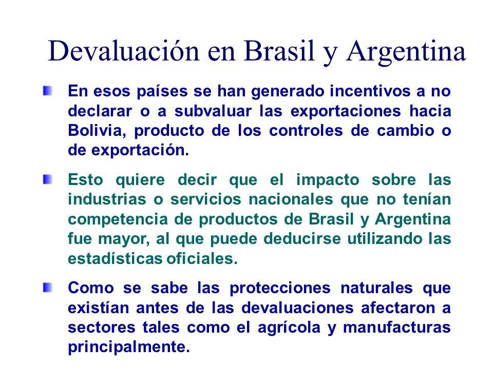 Devaluación en Brasil y Argentina En esos países se han generado incentivos a no declarar o a subvaluar las exportaciones hacia Bolivia, producto de l
