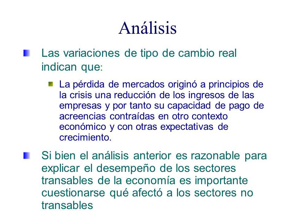 Análisis Las variaciones de tipo de cambio real indican que : La pérdida de mercados originó a principios de la crisis una reducción de los ingresos d