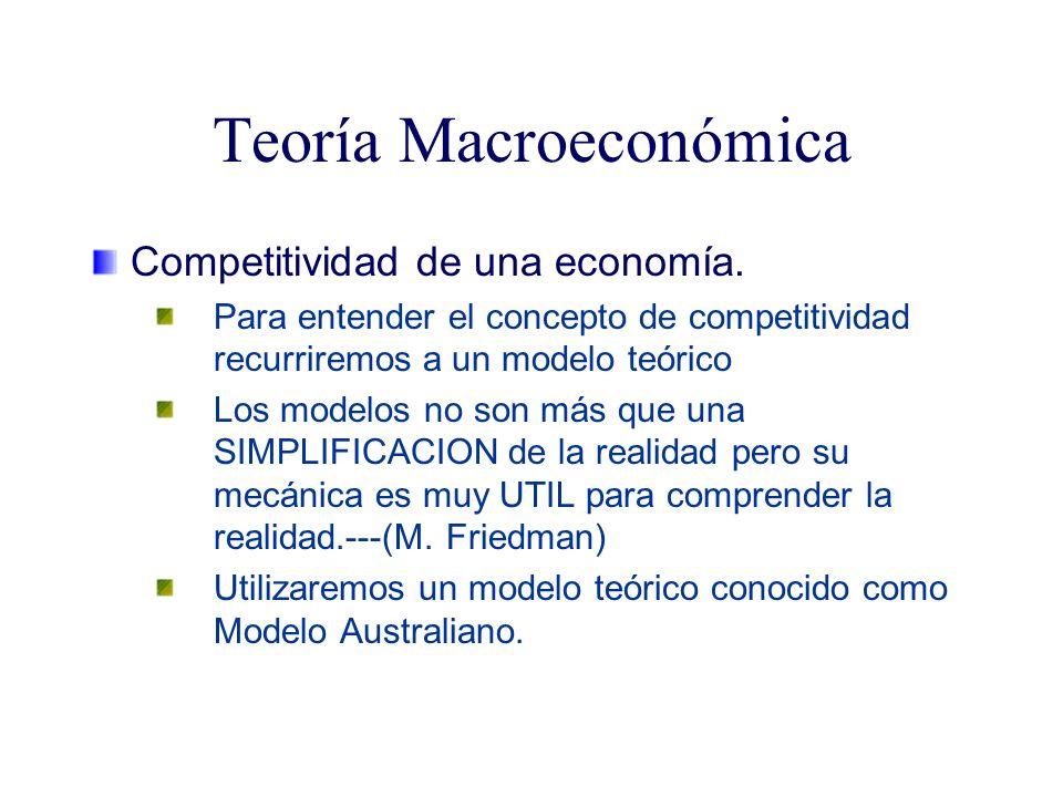 Teoría Macroeconómica Competitividad de una economía. Para entender el concepto de competitividad recurriremos a un modelo teórico Los modelos no son