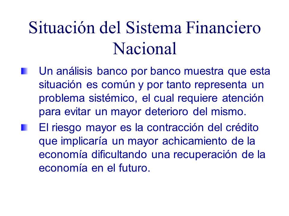 Situación del Sistema Financiero Nacional Un análisis banco por banco muestra que esta situación es común y por tanto representa un problema sistémico, el cual requiere atención para evitar un mayor deterioro del mismo.