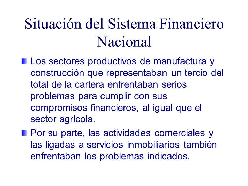 Los sectores productivos de manufactura y construcción que representaban un tercio del total de la cartera enfrentaban serios problemas para cumplir con sus compromisos financieros, al igual que el sector agrícola.