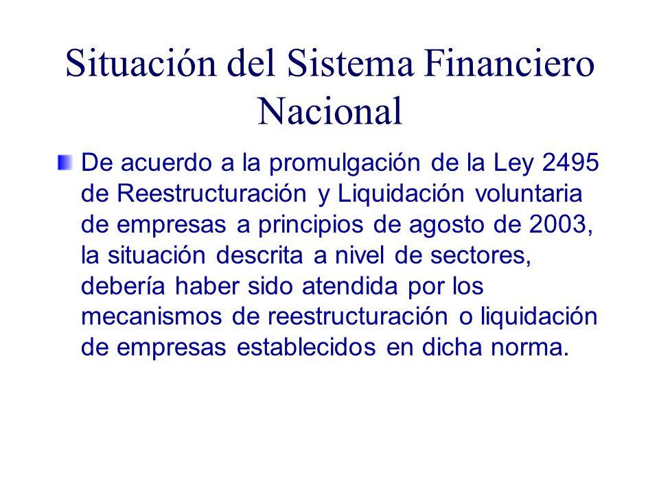 Situación del Sistema Financiero Nacional De acuerdo a la promulgación de la Ley 2495 de Reestructuración y Liquidación voluntaria de empresas a principios de agosto de 2003, la situación descrita a nivel de sectores, debería haber sido atendida por los mecanismos de reestructuración o liquidación de empresas establecidos en dicha norma.