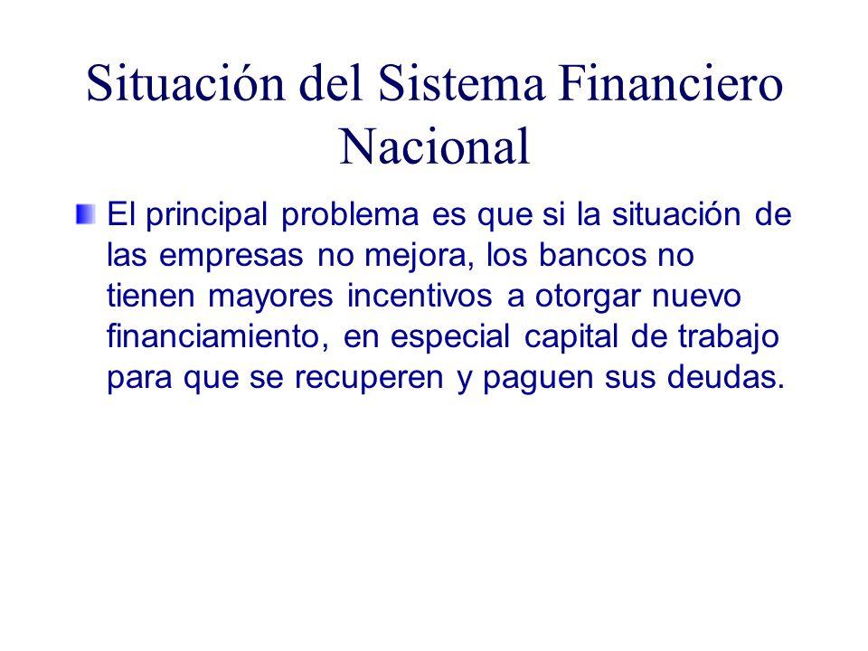 Situación del Sistema Financiero Nacional El principal problema es que si la situación de las empresas no mejora, los bancos no tienen mayores incentivos a otorgar nuevo financiamiento, en especial capital de trabajo para que se recuperen y paguen sus deudas.