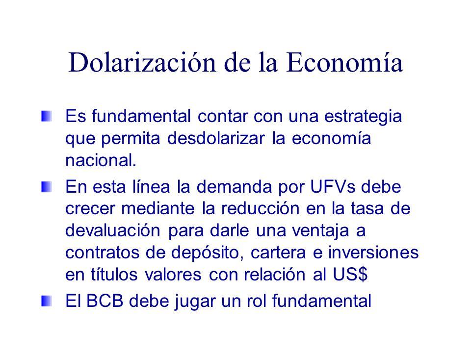 Dolarización de la Economía Es fundamental contar con una estrategia que permita desdolarizar la economía nacional. En esta línea la demanda por UFVs