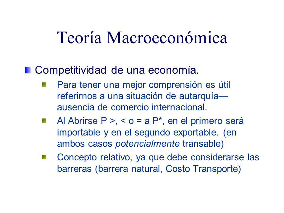 Teoría Macroeconómica Competitividad de una economía. Para tener una mejor comprensión es útil referirnos a una situación de autarquía ausencia de com
