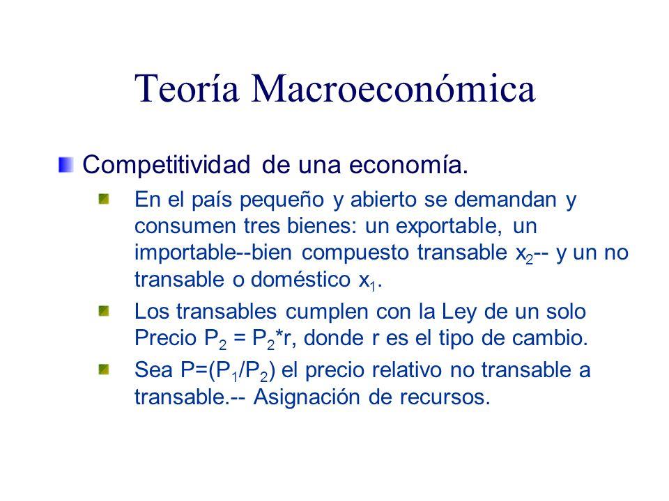 Teoría Macroeconómica Competitividad de una economía. En el país pequeño y abierto se demandan y consumen tres bienes: un exportable, un importable--b