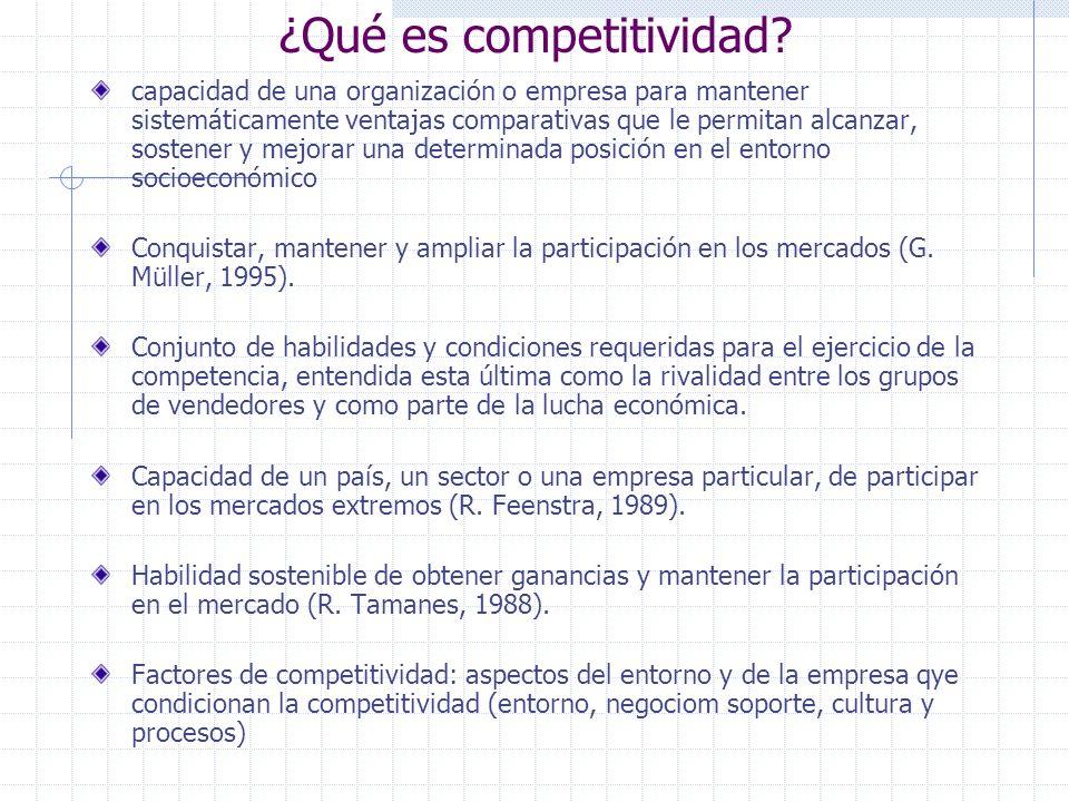 Competitividad interna: Capacidad para lograr el máximo rendimiento de los recursos disponibles (personal, capital, materiales, información, etc.), y los procesos de transformación.