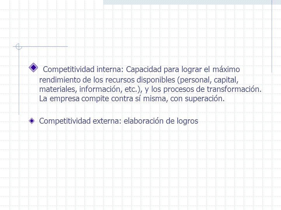 Competitividad interna: Capacidad para lograr el máximo rendimiento de los recursos disponibles (personal, capital, materiales, información, etc.), y