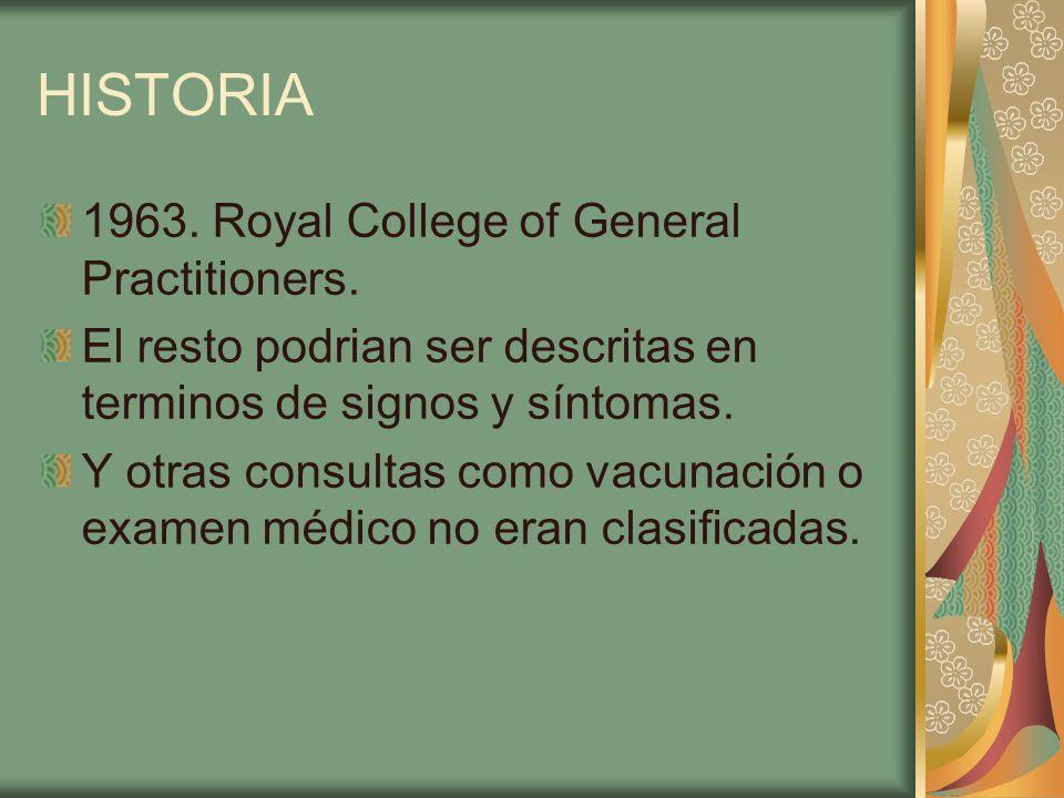 HISTORIA 1963. Royal College of General Practitioners. El resto podrian ser descritas en terminos de signos y síntomas. Y otras consultas como vacunac