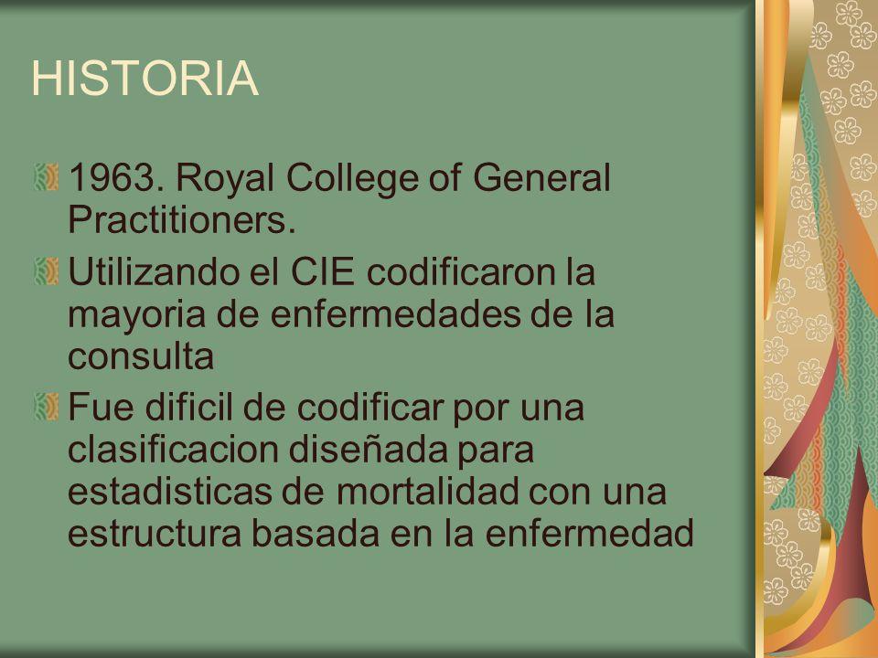 HISTORIA 1963. Royal College of General Practitioners. Utilizando el CIE codificaron la mayoria de enfermedades de la consulta Fue dificil de codifica
