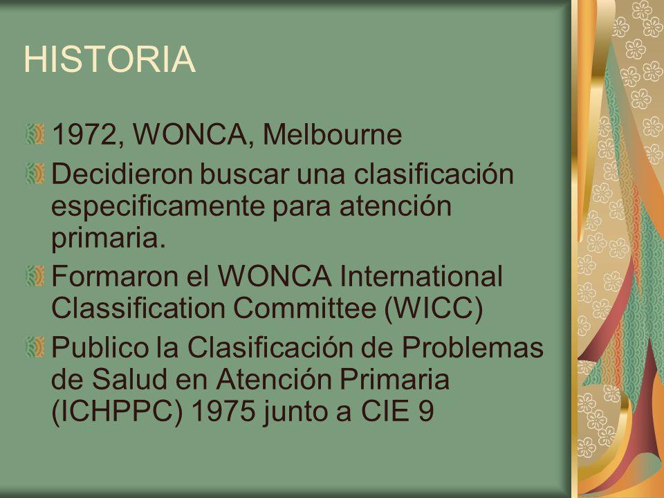 HISTORIA 1972, WONCA, Melbourne Decidieron buscar una clasificación especificamente para atención primaria. Formaron el WONCA International Classifica
