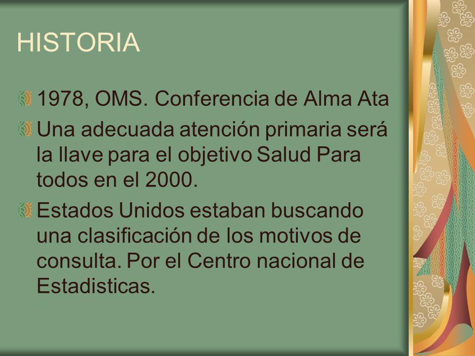 HISTORIA 1978, OMS. Conferencia de Alma Ata Una adecuada atención primaria será la llave para el objetivo Salud Para todos en el 2000. Estados Unidos