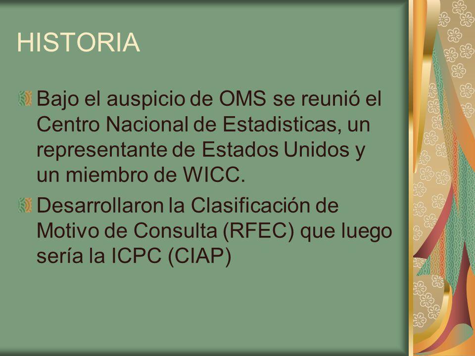 HISTORIA Bajo el auspicio de OMS se reunió el Centro Nacional de Estadisticas, un representante de Estados Unidos y un miembro de WICC. Desarrollaron