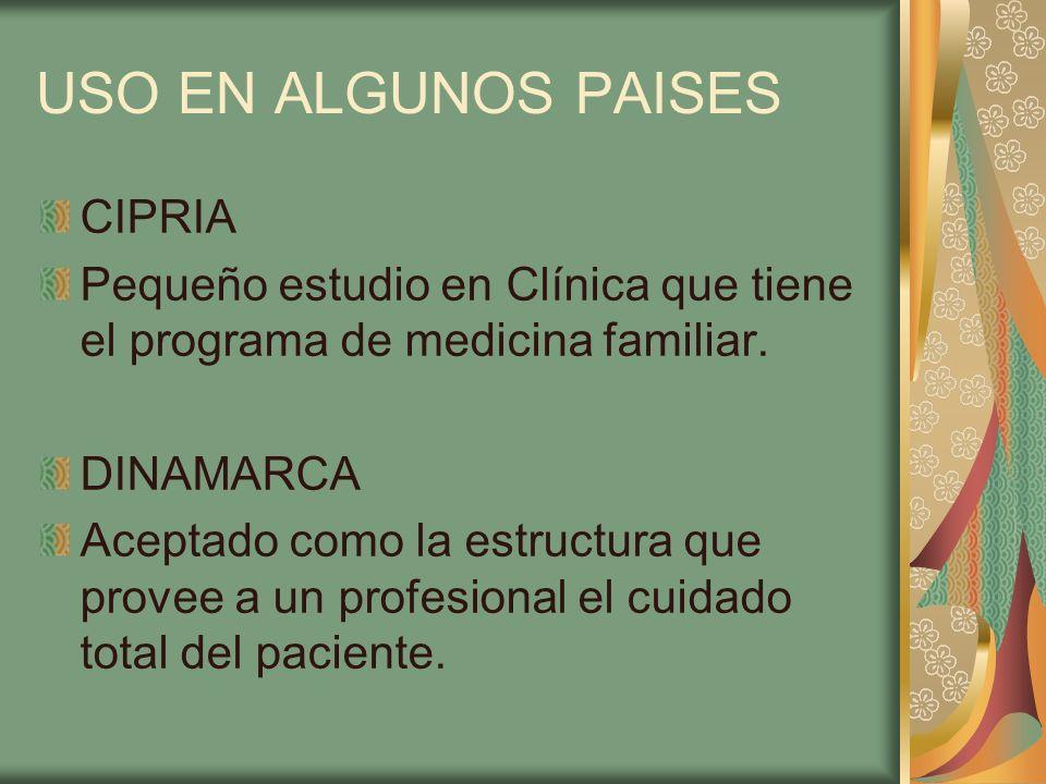 USO EN ALGUNOS PAISES CIPRIA Pequeño estudio en Clínica que tiene el programa de medicina familiar. DINAMARCA Aceptado como la estructura que provee a