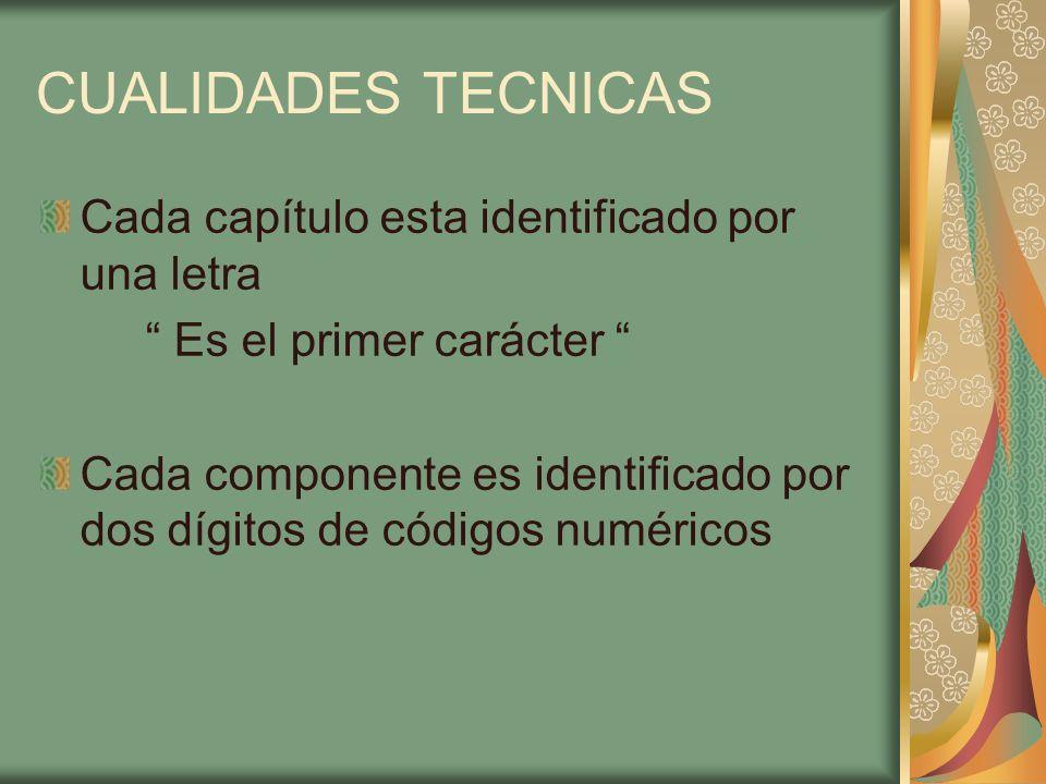 CUALIDADES TECNICAS Cada capítulo esta identificado por una letra Es el primer carácter Cada componente es identificado por dos dígitos de códigos num