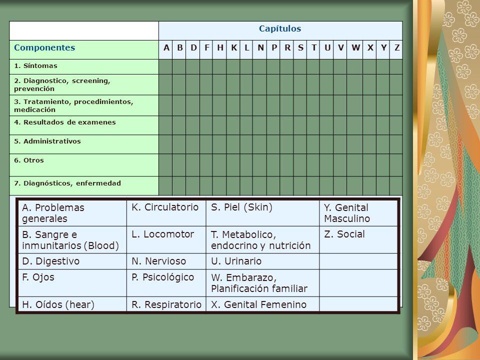 Capítulos ComponentesABDFHKLNPRSTUVWXYZ 1. Síntomas 2. Diagnostico, screening, prevención 3. Tratamiento, procedimientos, medicación 4. Resultados de