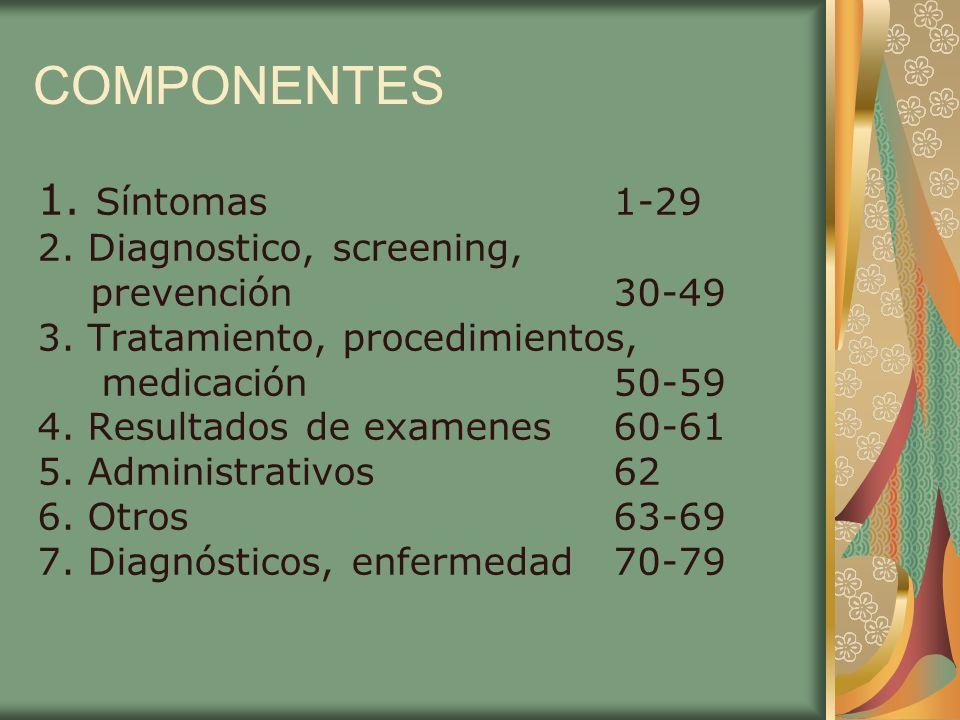 COMPONENTES 1. Síntomas1-29 2. Diagnostico, screening, prevención30-49 3. Tratamiento, procedimientos, medicación50-59 4. Resultados de examenes60-61