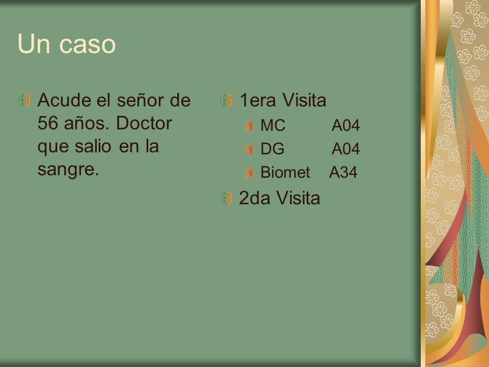 Un caso Acude el señor de 56 años. Doctor que salio en la sangre. 1era Visita MC A04 DG A04 Biomet A34 2da Visita