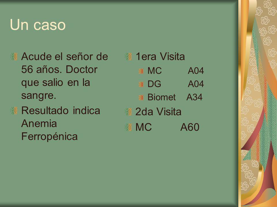 Un caso Acude el señor de 56 años. Doctor que salio en la sangre. Resultado indica Anemia Ferropénica 1era Visita MC A04 DG A04 Biomet A34 2da Visita