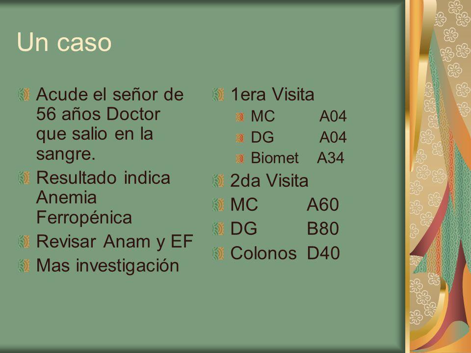 Un caso Acude el señor de 56 años Doctor que salio en la sangre. Resultado indica Anemia Ferropénica Revisar Anam y EF Mas investigación 1era Visita M