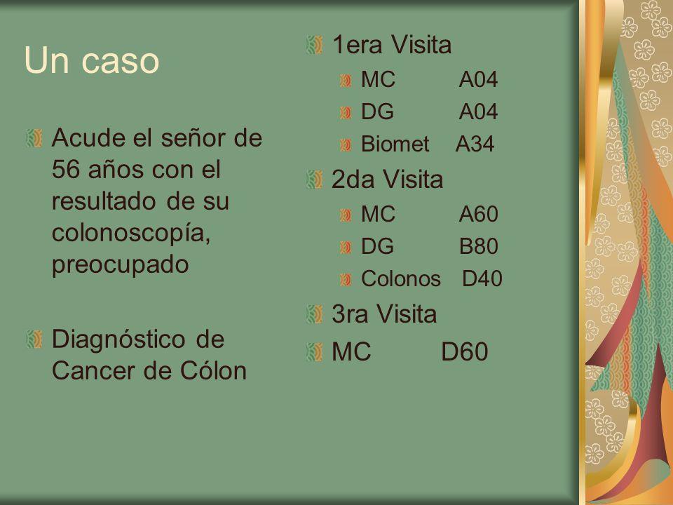Un caso Acude el señor de 56 años con el resultado de su colonoscopía, preocupado Diagnóstico de Cancer de Cólon 1era Visita MC A04 DG A04 Biomet A34