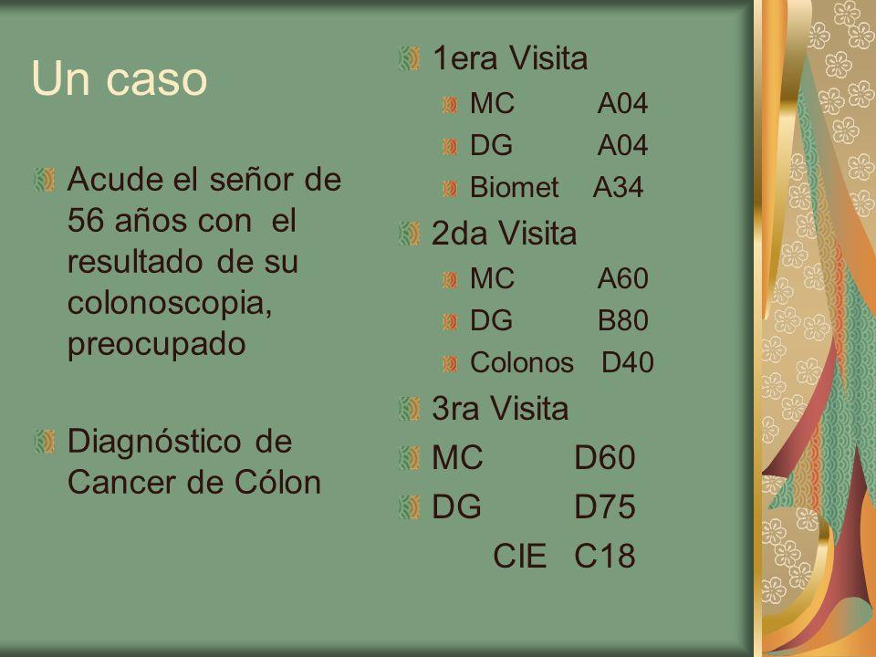 Un caso Acude el señor de 56 años con el resultado de su colonoscopia, preocupado Diagnóstico de Cancer de Cólon 1era Visita MC A04 DG A04 Biomet A34
