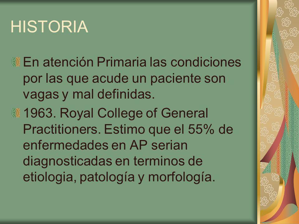 HISTORIA En atención Primaria las condiciones por las que acude un paciente son vagas y mal definidas. 1963. Royal College of General Practitioners. E
