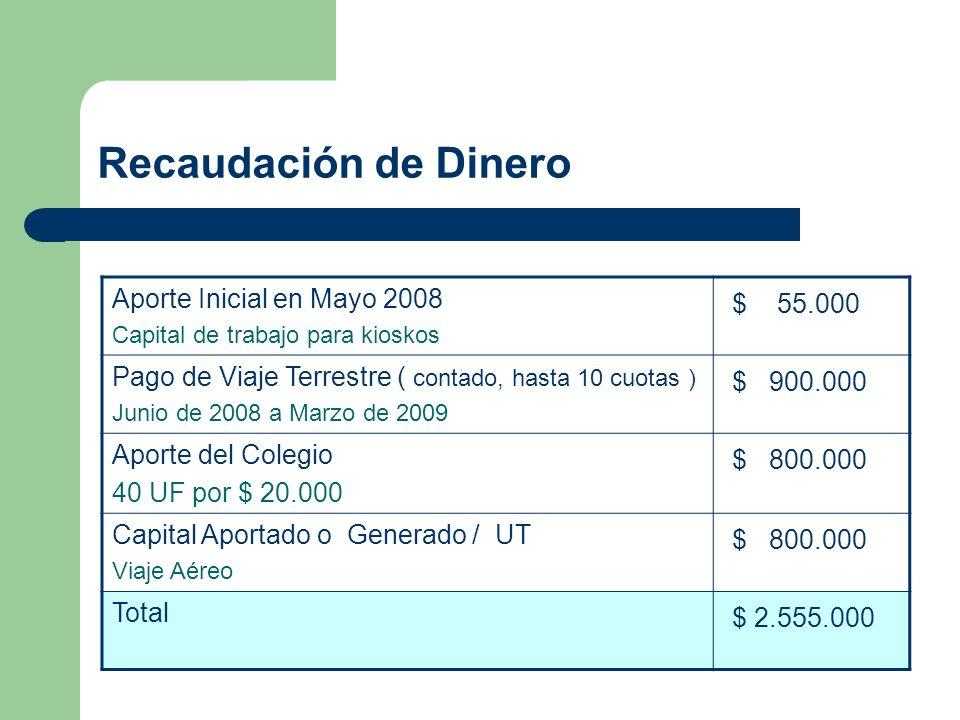 Recaudación de Dinero Aporte Inicial en Mayo 2008 Capital de trabajo para kioskos $ 55.000 Pago de Viaje Terrestre ( contado, hasta 10 cuotas ) Junio
