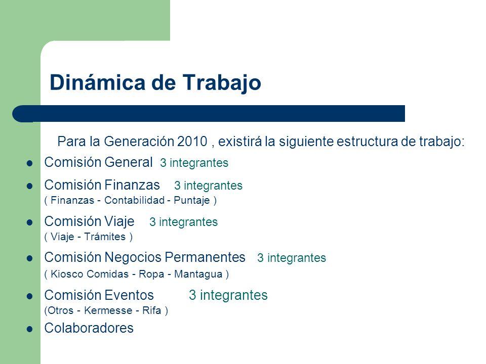 Dinámica de Trabajo Para la Generación 2010, existirá la siguiente estructura de trabajo: Comisión General 3 integrantes Comisión Finanzas 3 integrant