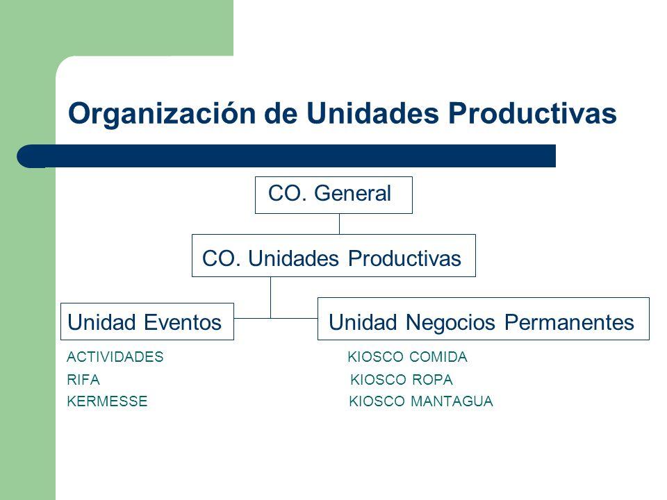 Organización de Unidades Productivas CO. General CO. Unidades Productivas Unidad Eventos Unidad Negocios Permanentes ACTIVIDADES KIOSCO COMIDA RIFA KI