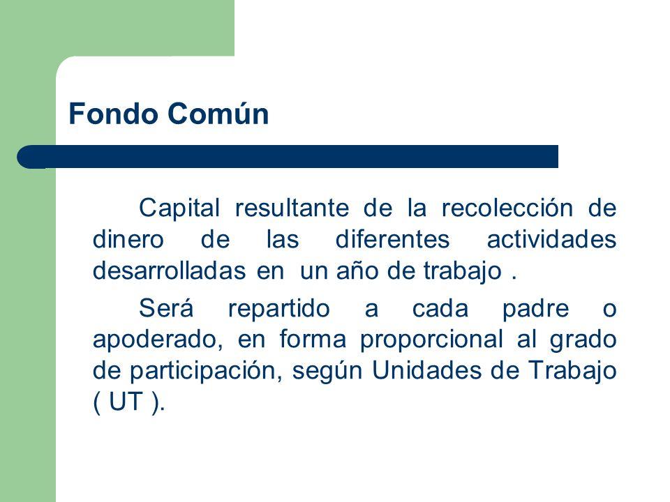 Fondo Común Capital resultante de la recolección de dinero de las diferentes actividades desarrolladas en un año de trabajo. Será repartido a cada pad