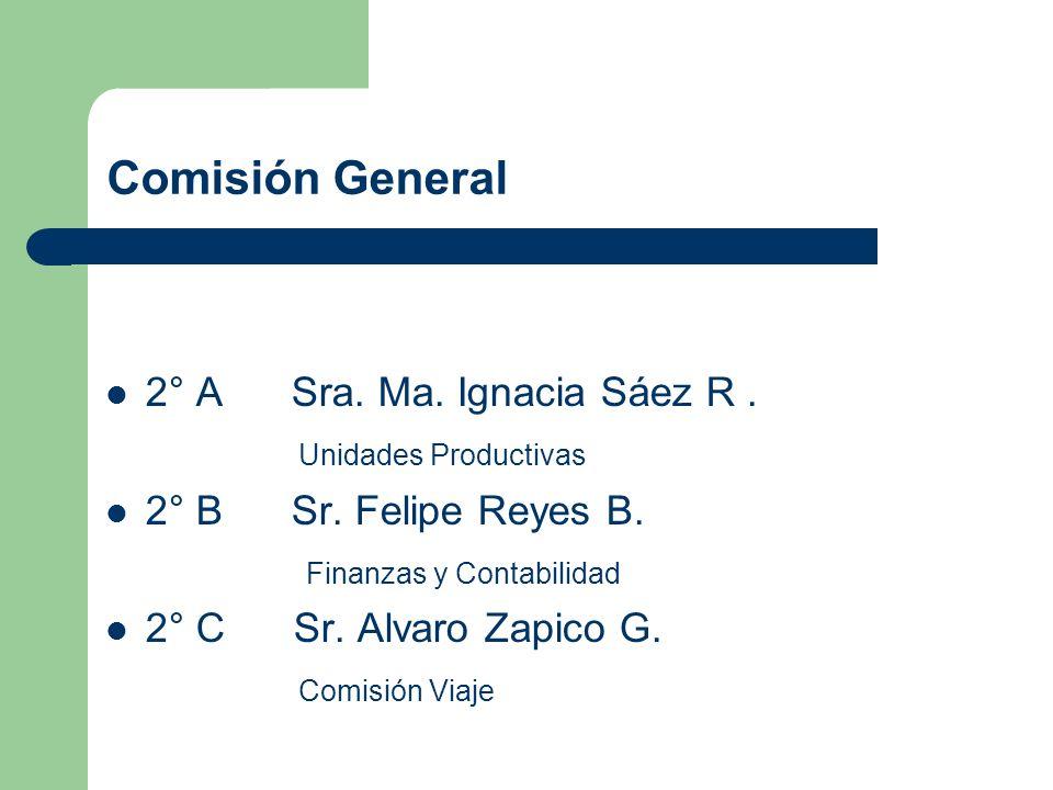 Comisión General 2° A Sra. Ma. Ignacia Sáez R. Unidades Productivas 2° B Sr. Felipe Reyes B. Finanzas y Contabilidad 2° C Sr. Alvaro Zapico G. Comisió