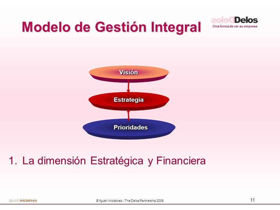 Otra forma de ver su empresa © fguell iniciatives - The Delos Partnership 2005 11 Modelo de Gestión Integral 1.La dimensión Estratégica y FinancieraVisiónEstrategia Prioridades Prioridades