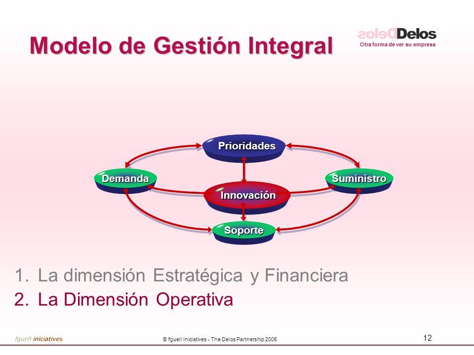 Otra forma de ver su empresa © fguell iniciatives - The Delos Partnership 2005 12 Modelo de Gestión Integral Innovación Innovación Prioridades Prioridades Demanda Soporte Suministro 1.La dimensión Estratégica y Financiera 2.La Dimensión Operativa
