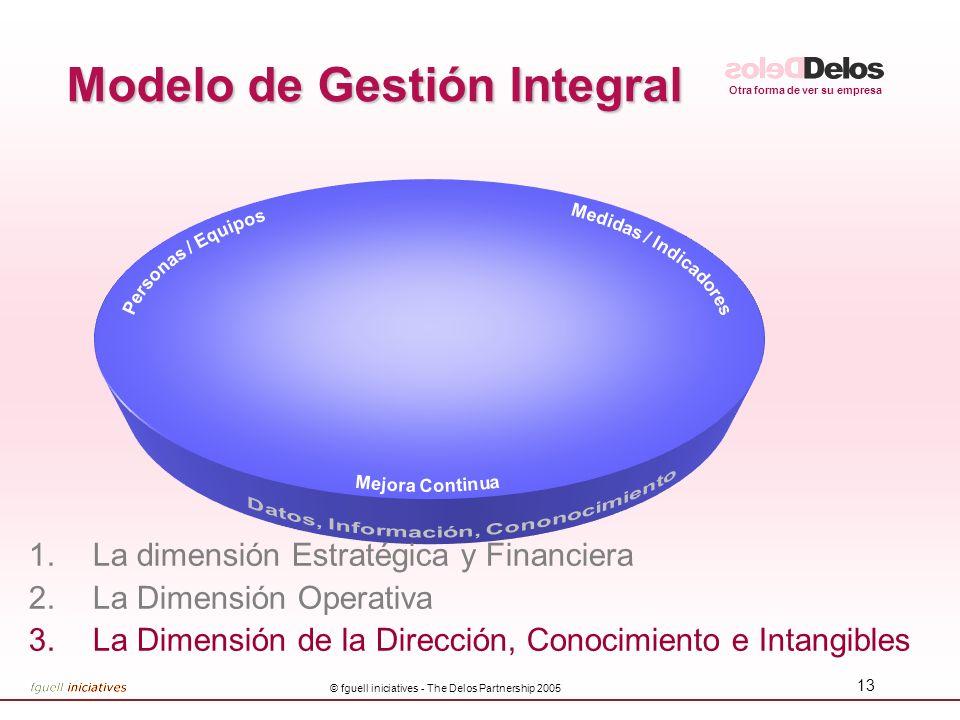 Otra forma de ver su empresa © fguell iniciatives - The Delos Partnership 2005 13 Modelo de Gestión Integral 1.La dimensión Estratégica y Financiera 2.La Dimensión Operativa 3.La Dimensión de la Dirección, Conocimiento e Intangibles