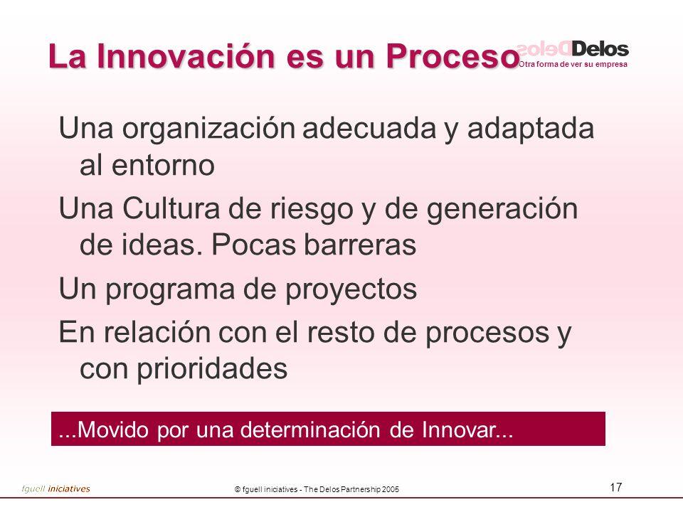 Otra forma de ver su empresa © fguell iniciatives - The Delos Partnership 2005 17 La Innovación es un Proceso Una organización adecuada y adaptada al entorno Una Cultura de riesgo y de generación de ideas.