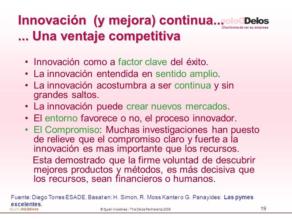 Otra forma de ver su empresa © fguell iniciatives - The Delos Partnership 2005 19 Innovación (y mejora) continua...... Una ventaje competitiva Innovac