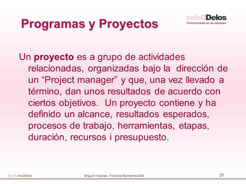 Otra forma de ver su empresa © fguell iniciatives - The Delos Partnership 2005 21 Programas y Proyectos Un proyecto es a grupo de actividades relacionadas, organizadas bajo la dirección de un Project manager y que, una vez llevado a término, dan unos resultados de acuerdo con ciertos objetivos.