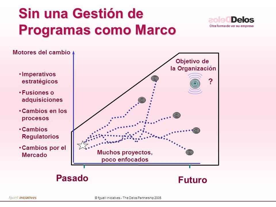 Otra forma de ver su empresa © fguell iniciatives - The Delos Partnership 2005 Sin una Gestión de Programas como Marco Imperativos estratégicos Fusion