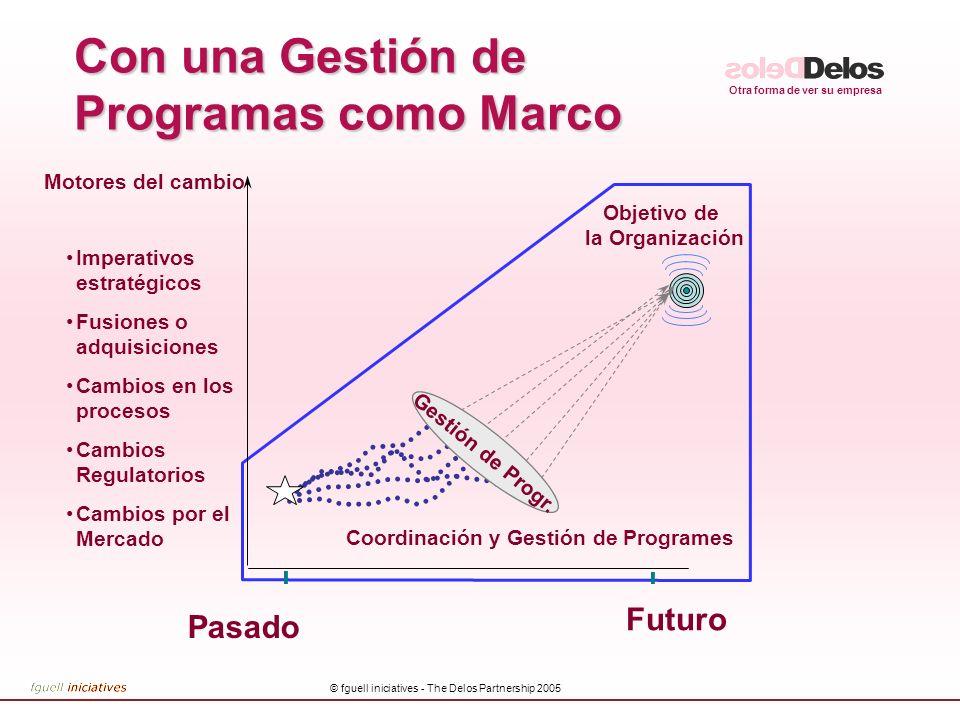 Otra forma de ver su empresa © fguell iniciatives - The Delos Partnership 2005 Con una Gestión de Programas como Marco Gestión de Progr. Coordinación
