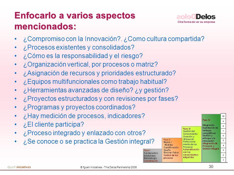 Otra forma de ver su empresa © fguell iniciatives - The Delos Partnership 2005 30 Enfocarlo a varios aspectos mencionados: ¿Compromiso con la Innovaci