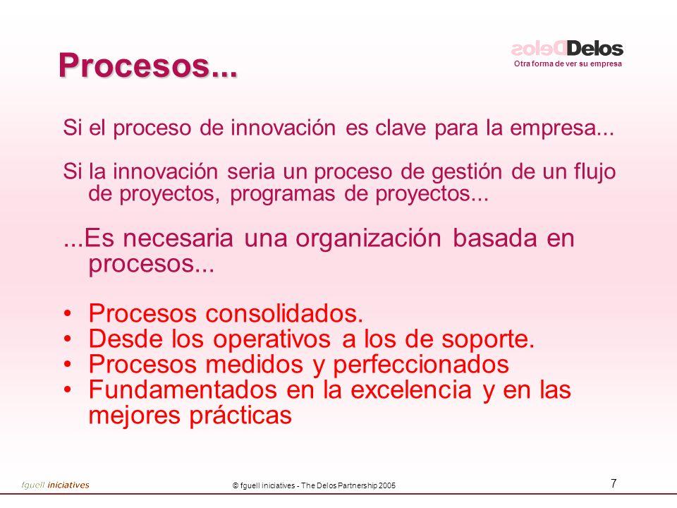 Otra forma de ver su empresa © fguell iniciatives - The Delos Partnership 2005 7 Procesos... Si el proceso de innovación es clave para la empresa... S