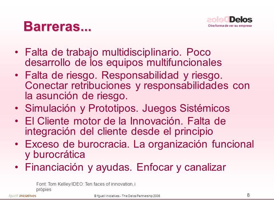 Otra forma de ver su empresa © fguell iniciatives - The Delos Partnership 2005 29 ¿Dónde Estamos.