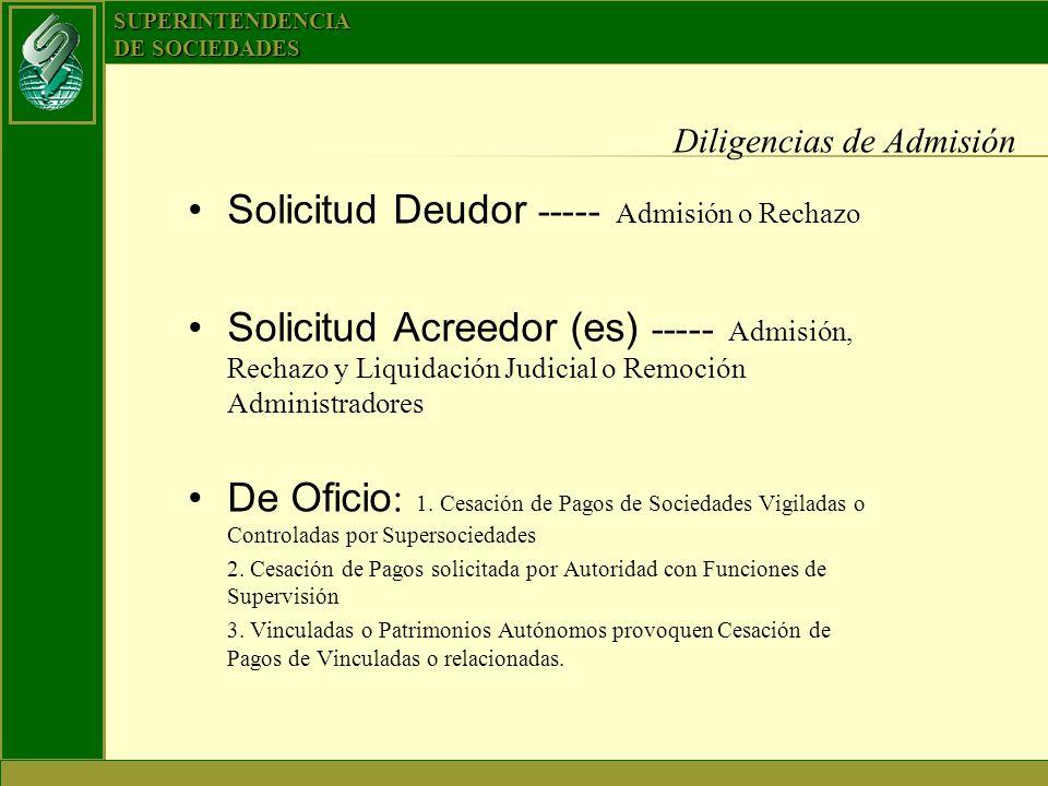 SUPERINTENDENCIA DE SOCIEDADES Diligencias de Admisión Solicitud Deudor ----- Admisión o Rechazo Solicitud Acreedor (es) ----- Admisión, Rechazo y Liq
