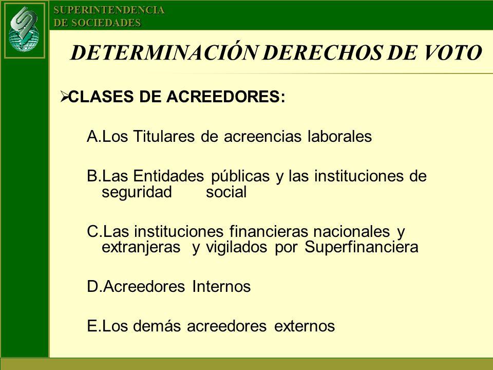 SUPERINTENDENCIA DE SOCIEDADES DETERMINACIÓN DERECHOS DE VOTO CLASES DE ACREEDORES: A.Los Titulares de acreencias laborales B.Las Entidades públicas y
