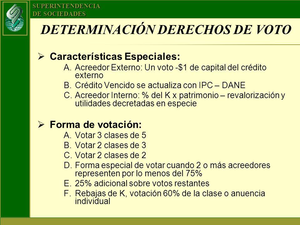 SUPERINTENDENCIA DE SOCIEDADES DETERMINACIÓN DERECHOS DE VOTO Características Especiales: A.Acreedor Externo: Un voto -$1 de capital del crédito exter