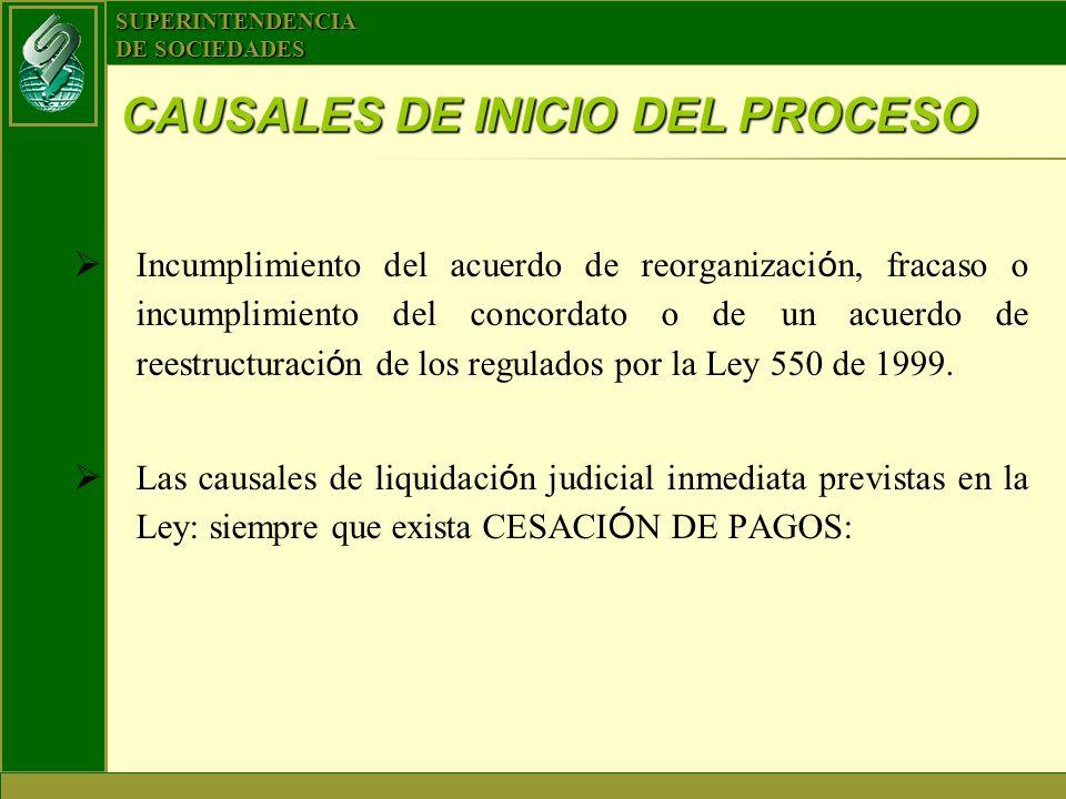 SUPERINTENDENCIA DE SOCIEDADES Incumplimiento del acuerdo de reorganizaci ó n, fracaso o incumplimiento del concordato o de un acuerdo de reestructura