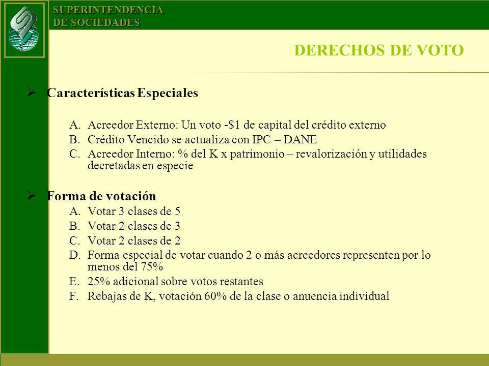 SUPERINTENDENCIA DE SOCIEDADES DERECHOS DE VOTO Características Especiales A.Acreedor Externo: Un voto -$1 de capital del crédito externo B.Crédito Ve